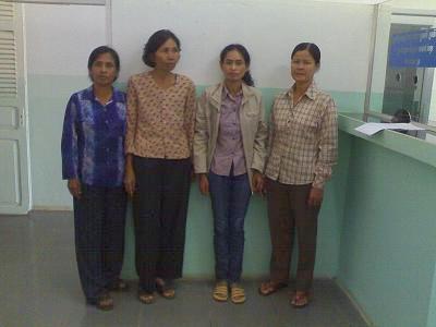Menghor's Group