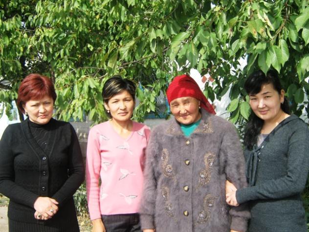 Batyi's Group